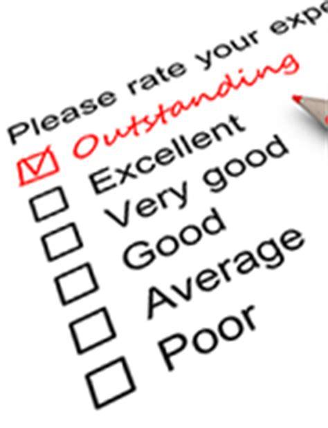Importance of writing short essay