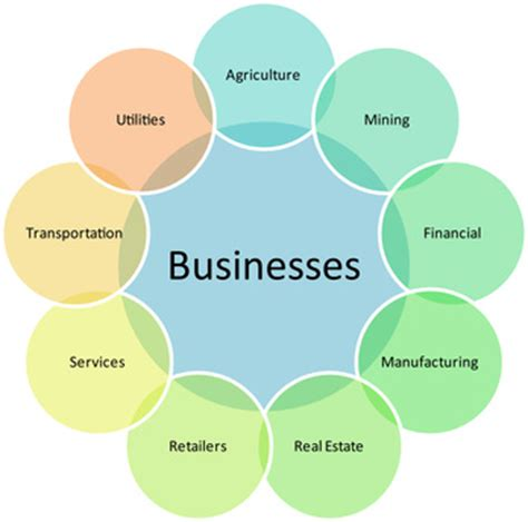 What should be included in the appendices of a business plan